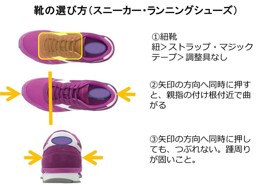靴の選び方 ヒールカウンター 靴ひも シャンク